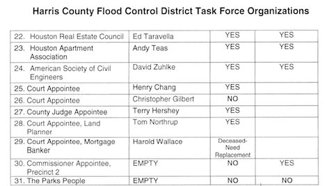 Task force names 2